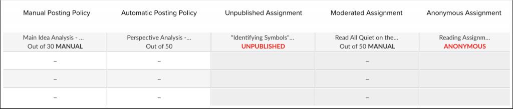 "New Gradebook showing the ""MANUAL"" designation."