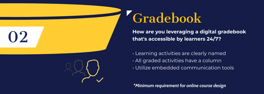 Slide introducing Gradebook as the second feature, also meeting minimum course design requirements.