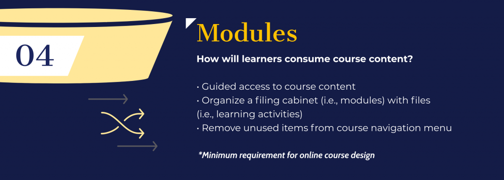 Slide introducing modules as the fourth feature, also meeting minimum course design requirements.