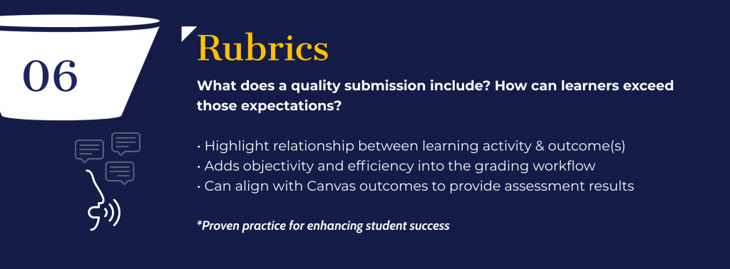 Slide introducing rubrics as the sixth feature. A tool not included in minimum course design requirements, the use of rubrics is a proven practice for enhancing student success.